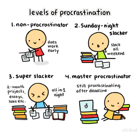 mastering the art of procrastination yours truly tumblr mjsamzkmyu1qc4uvwo1 500